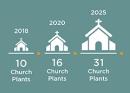 Viviendo el Evangelio, Visión del impacto en la comunidad